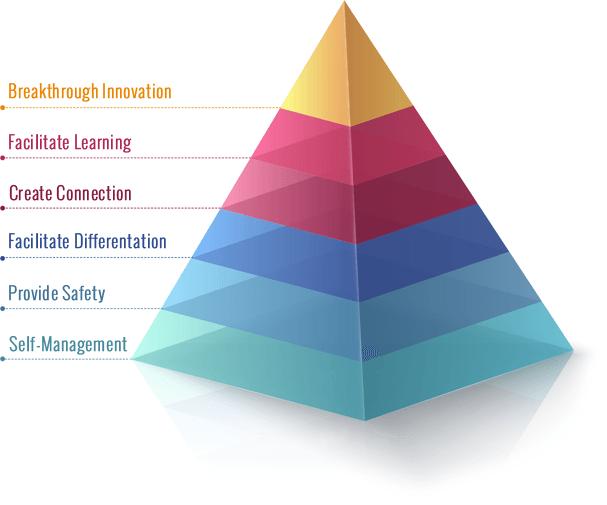 triangle2a
